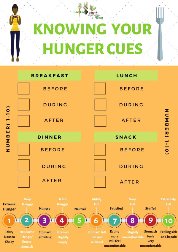 Hunger scale for mindful eating