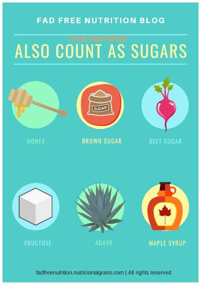 Infographic on sources of added sugars