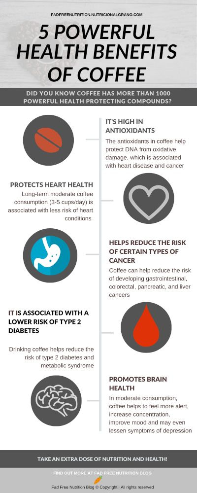 Infographic on the different health benefits of coffee